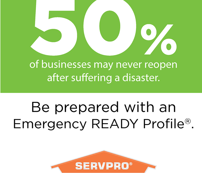 Emergency Ready Plans.. Save Businesses
